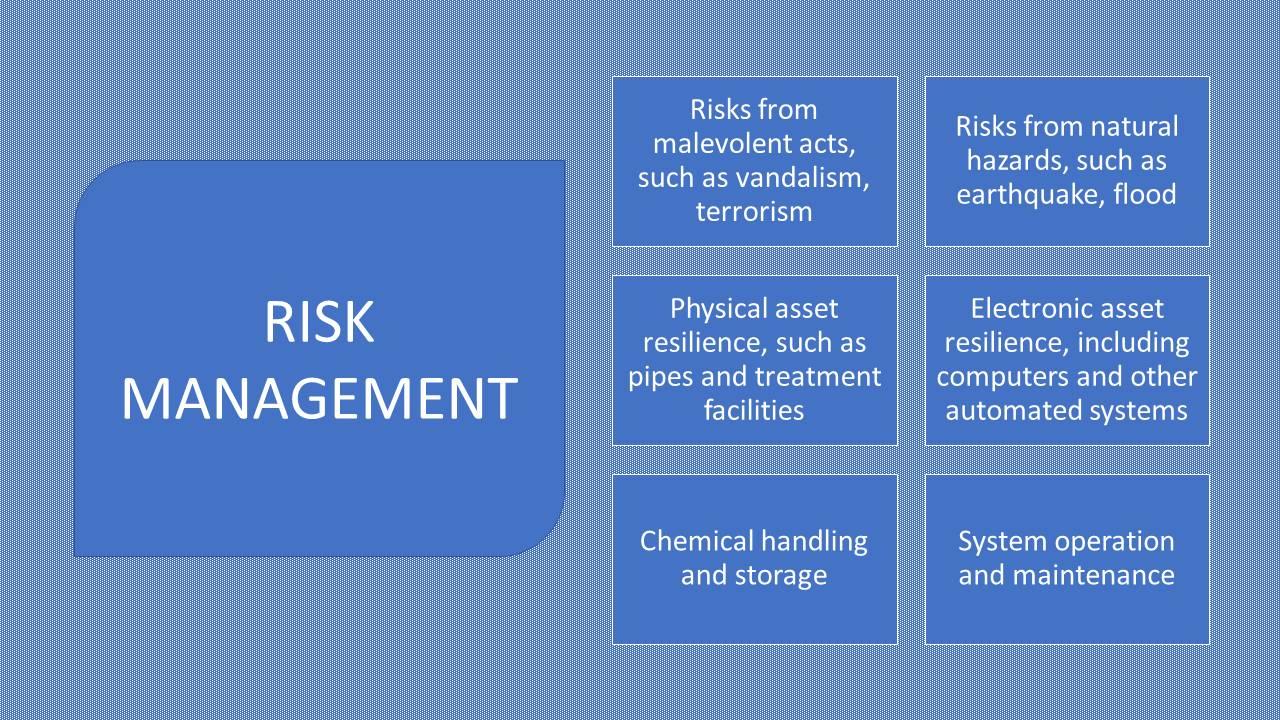 Risk Management - 2018 09 07