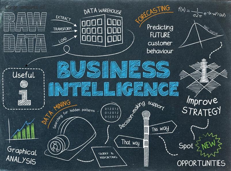 merger-mart-business_intelligence