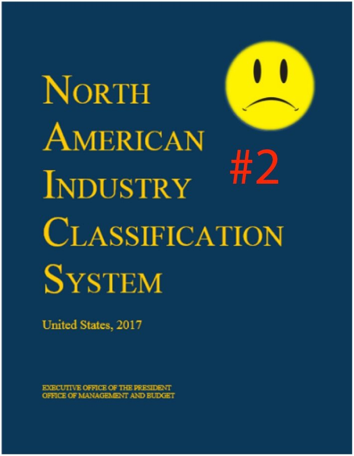 Importance of Industrial Codes for US Industrial Sales and Marketing - Part 2 of 2